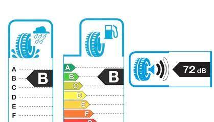 7 classes énergétiques allant de A à G