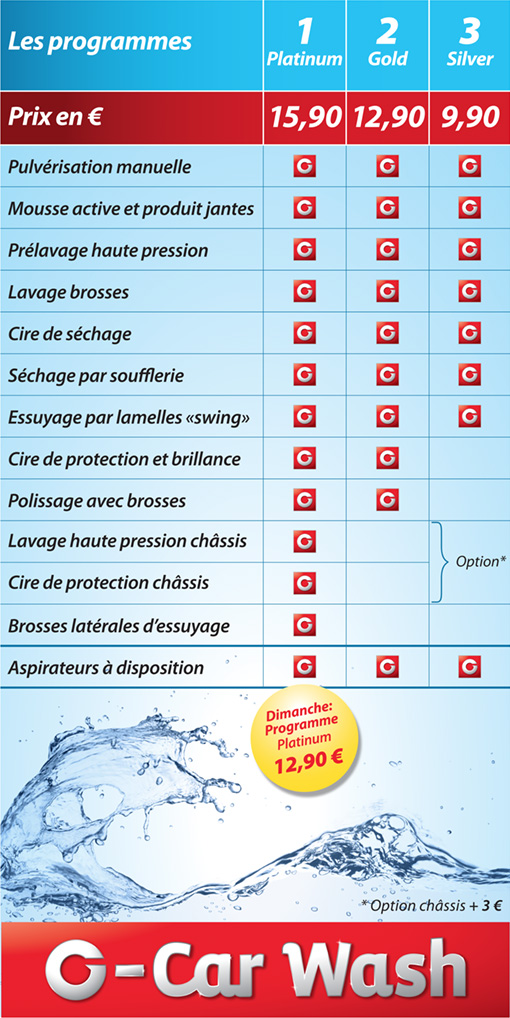 Programmes de lavage Car Wash Hollerich